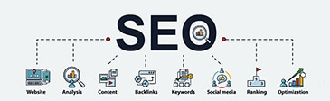 referencement-seo-google
